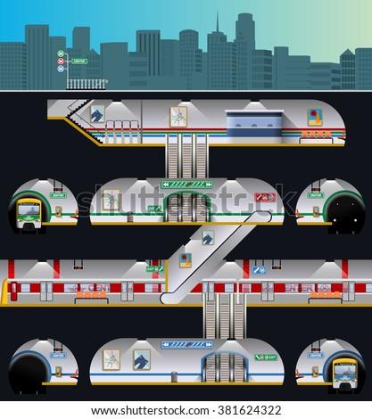 Subway complex