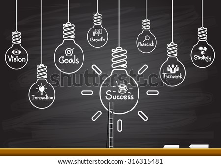 Success idea in bulb shape as inspiration concept