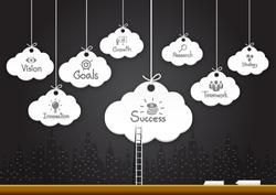 Success idea in cloud as inspiration concept