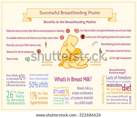 pregnancy and breastfeeding essay Exclusive breastfeeding can prevent another pregnancy for up to 6 months if you  breastfeed exclusively without adding any supplements, your.