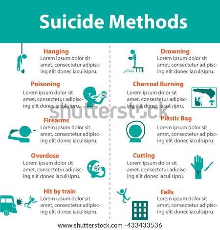 suicide methods essay About suicide accurate data, up-to-date research, and knowledge of effective strategies and interventions are all essential to our ability to prevent suicide.