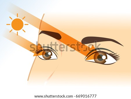 sunlight straight into eyes of