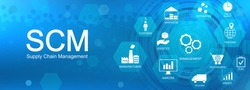 Supply Chain Management - SCM concept banner with icons and a description of them. Aspects of Modern Company Logistics Processes. Business Challenges Design. Supply Chain Management - SCM illustration