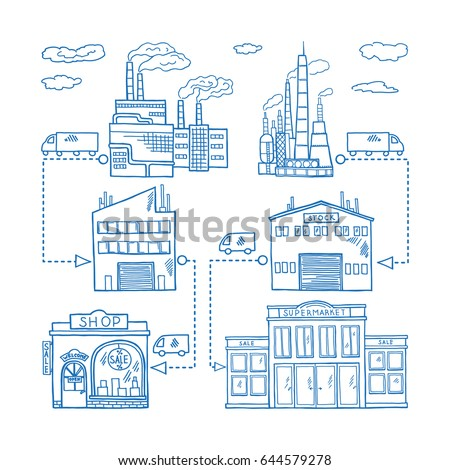 Supply chain roads from industry factory to store and retail buildings. Vector hand drawn illustration