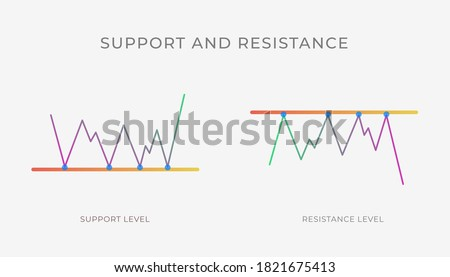 Support and Resistance level chart pattern formation - bullish or bearish line, technical analysis reversal, continuation trend figure. Vector stock, cryptocurrency graph, forex, trading market price Photo stock ©