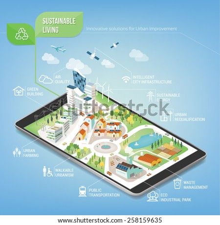 sustainable city on a digital
