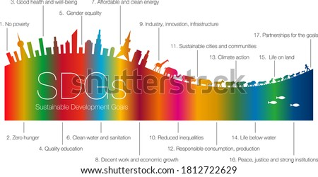 Sustainable development goals. SDGs. Gradation made of symbol colors and 17 development goals. Cities, animals, and people concept. Permanent development of humans and the environment surrounding them. Crea