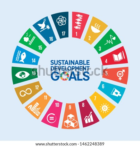 Sustainable Development Goals - the United Nations. SDG.