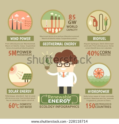 sustainable renewable energy