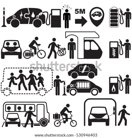 Sustainable Travel Activities icon set