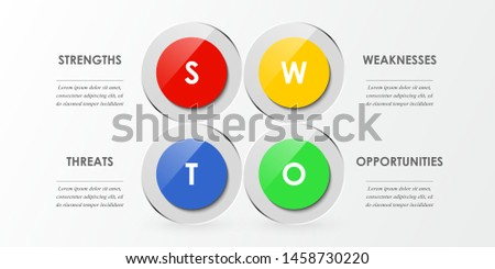 SWOT analysis business infographic template can be used to evaluate the strengths, weaknesses, opportunities and threats involved in a project. Colorful vector circles with text on white background.
