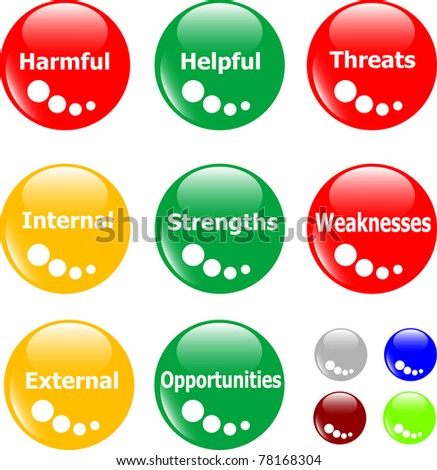 SWOT analysis concept colored glossy button isolated on white