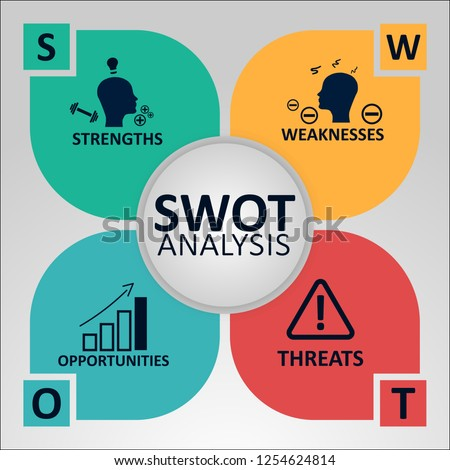 SWOT Analysis Concept. Strengths, Weaknesses, Opportunities and Threats of the Company. Vector illustration with Icons and Text.