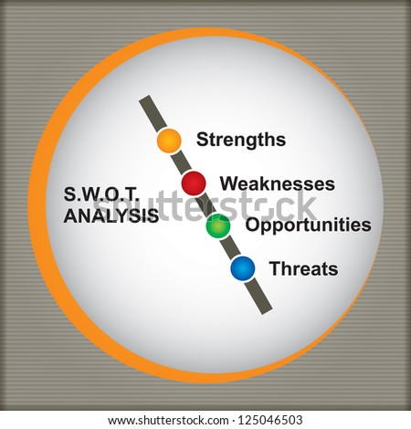 SWOT analysis diagram with abstract background