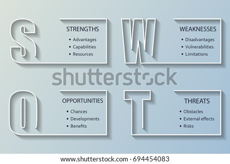 SWOT Analysis font design with main objectives - project management template