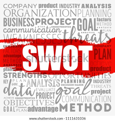 SWOT analysis (or SWOT matrix) is an acronym for strengths, weaknesses, opportunities, and threats word cloud business background