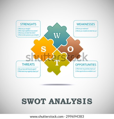 the world wide web analysis Wide world importers is the new sample for sql server it illustrates how the rich sql server feature set can be used in a realistic database it does not.