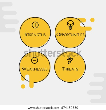 SWOT analysis. Use this model to find appropriate solution.