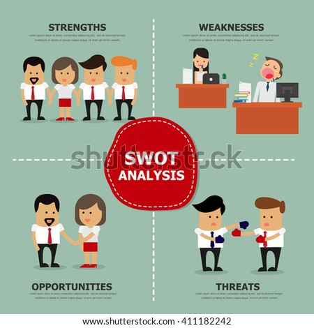 SWOT Analysis ,vector illustration