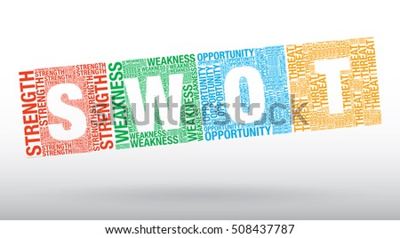 SWOT analysis word cloud business vector, presentation template