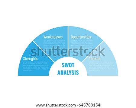 SWOT Business Infographic Diagram, or SWOT matrix, used to evaluate the strengths, weaknesses, opportunities and threats involved in a project. Blue vector halfcircle divided in four blocks with white