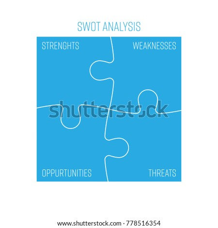 SWOT Business Infographic Diagram, or SWOT matrix, used to evaluate the strengths, weaknesses, opportunities and threats involved in a project. Vector jigsaw puzzle pieces in blue.