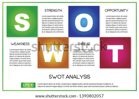 SWOT business infographics , or SWOT matrix, evaluating the strengths, weaknesses, opportunities and threats involved in business. EPS 10 vector