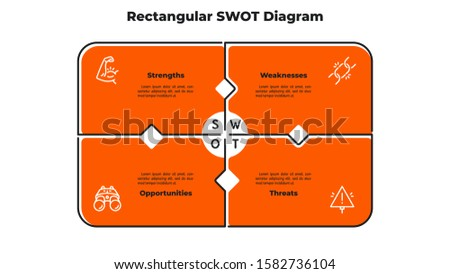 SWOT chart divided into 4 parts or segments. Concept of strengths, weaknesses, opportunities and threats of company. Flat infographic design template. Simple vector illustration for business analysis.