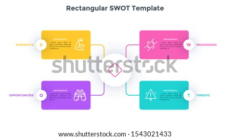 SWOT chart with 4 connected rectangular elements. Concept of strengths, weaknesses, threats and opportunities of company. Flat infographic design template. Simple vector illustration for presentation.