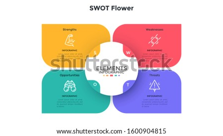 SWOT flower chart with 4 colorful petals. Concept of strengths, weaknesses, threats and opportunities of company. Flat infographic design template. Minimal vector illustration for business planning.