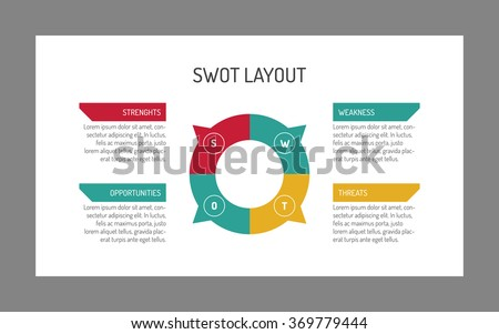 SWOT layout template 5