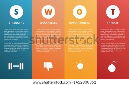 swot strength weakness opportunity threat diagram concept presentation with modern style and icon horizontal layout - vector