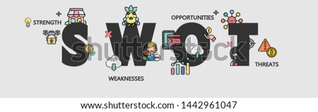 SWOT Strengths,Weaknesses,Opportunities,Threats banner web icon for presentation. cute vector infographic. - vector