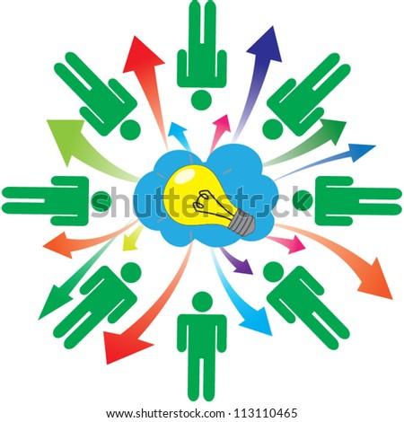 Symbolized brainstorming vector