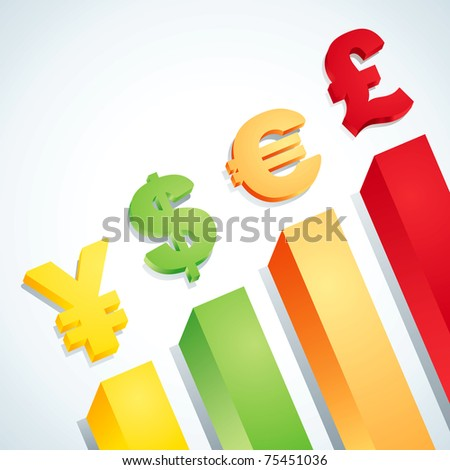 Symbols of dollar, euro, pound and yen - stock vector