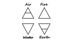 symbols of the four basic elements. air, fire, water, earth. alchemist notes