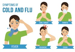 Symptoms of cold and flu - fever, cough, runny nose, sore throat, headache. Vector