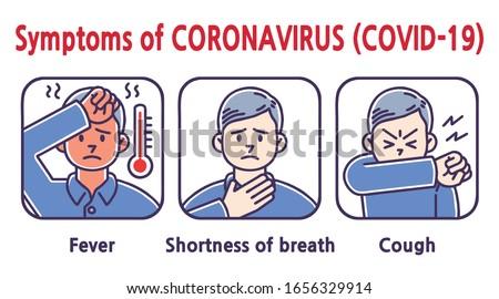 Symptoms of CORONAVIRUS(COVID-19). Vector illustrations set.