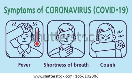 Symptoms of CORONAVIRUS(COVID-19). Vector line art illustrations set.