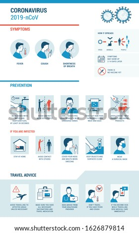 Symptoms, prevention and travel advice