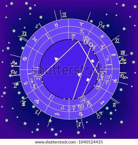 synastry natal astrological