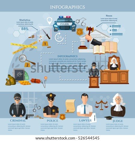 information about law