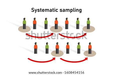 Systematic sampling method in statistics. Research on sample collecting data in scientific survey techniques. Stock photo ©