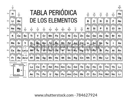 Tabla peridica de elementos coleccin de iconos descargue tabla periodica de los elementos periodic table of elements in spanish language black and urtaz Images