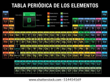 Vector de tabla peridica descargue grficos y vectores gratis tabla periodica de los elementos periodic table of elements in spanish language in black urtaz Image collections