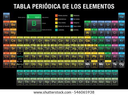 tabla periodica de los elementos periodic table of elements in spanish language in black - Tabla Periodica De Los Elementos Actualizada 2016