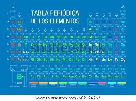 tabla periodica de los elementos periodic table of elements in spanish language on blue