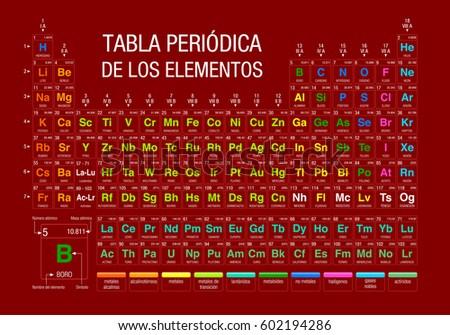 tabla periodica de los elementos periodic table of elements in spanish language on red