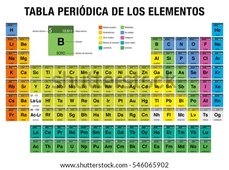 Vector de tabla peridica descargue grficos y vectores gratis tabla periodica de los elementos periodic table of elements in spanish language with the urtaz Images