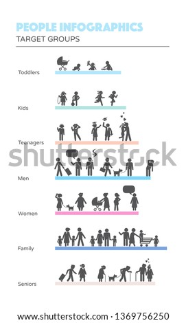 Target groups infographics. Set of different people groups. Figures in modern flat design style.